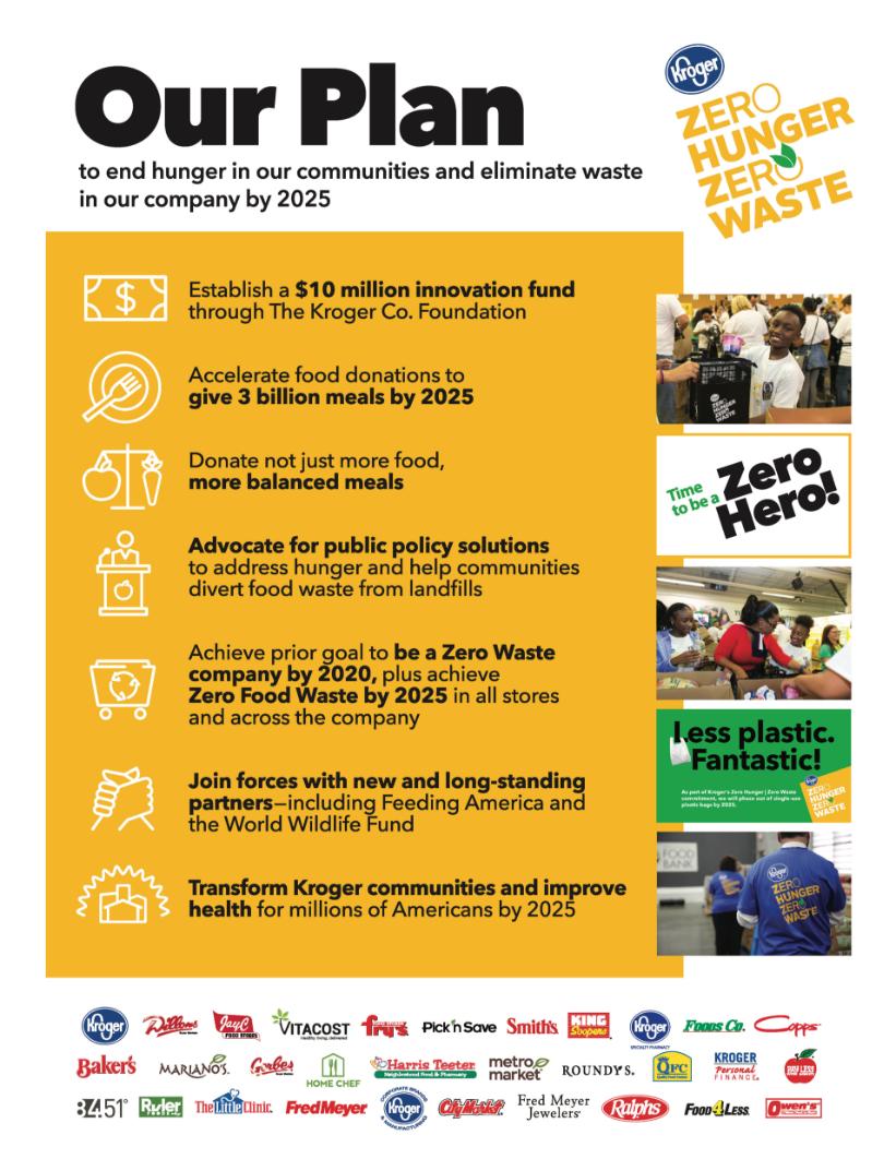 Kroger Zero Hunger Zero Waste Plan