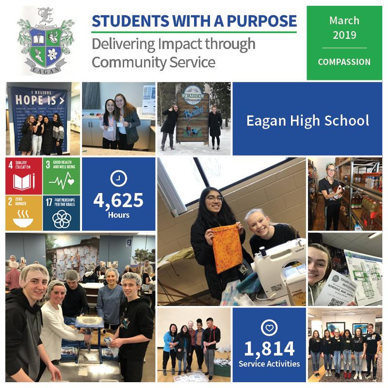 InnerView - Group Profile - Eagan High School